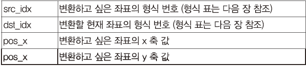 44 feature 뚜벅앱 (15)
