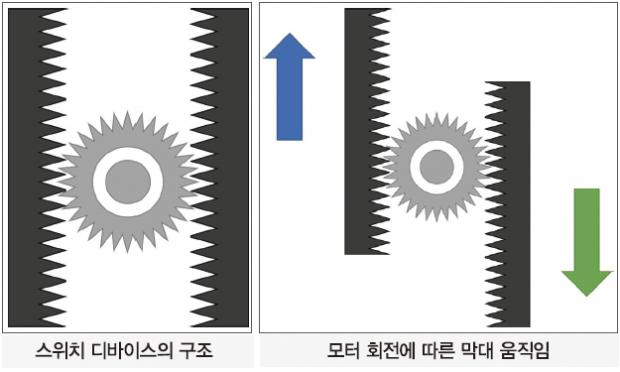 46 feature ict 똑똑이 (4)