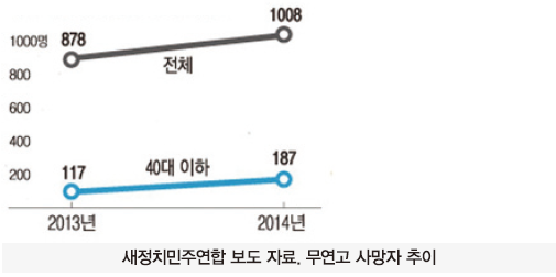 47 feature 독거노인 (2)