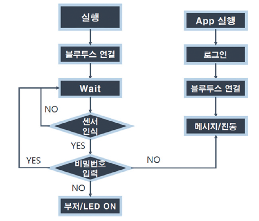 47 feature 독거노인 (5)