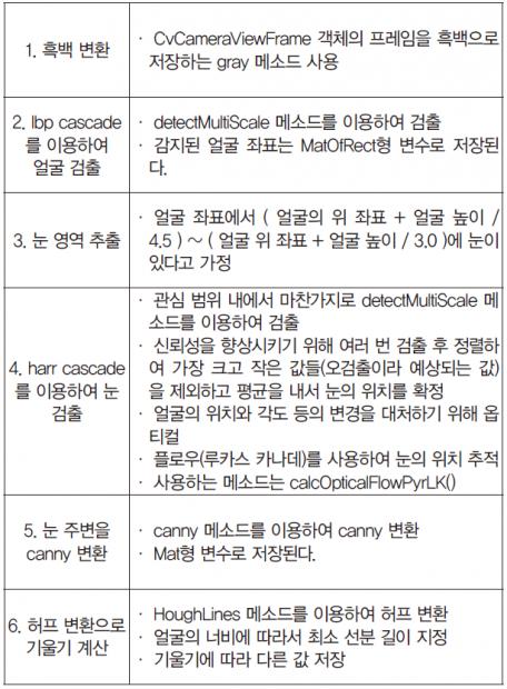 47 feature 졸음운전 (16)