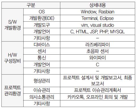 49 ICT_불법단속 (4)