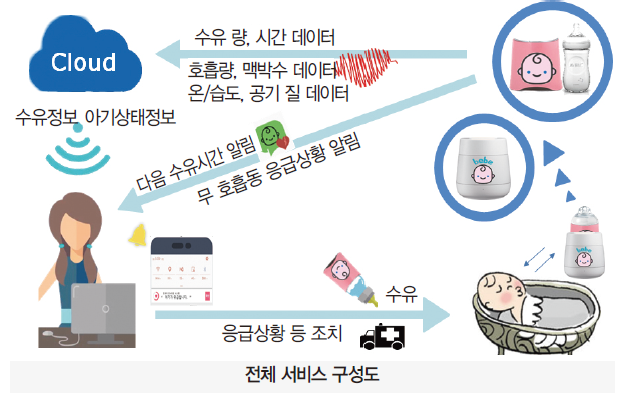 49 ict_smart babyhelper (11)