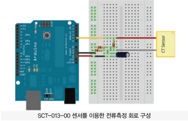 57 ict 가정전력관리 (14)