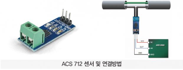 57 ict 가정전력관리 (19)