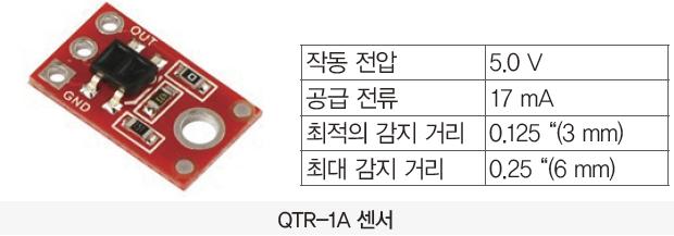 57 ict 의사소통아이키보드 (3)