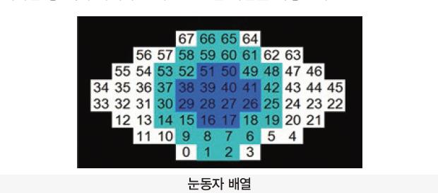 57 ict 의사소통아이키보드 (6)