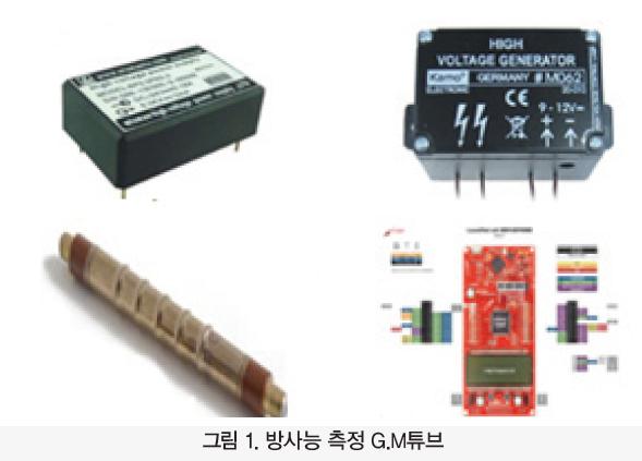 59 ict 방사능측정로봇연구 (1)