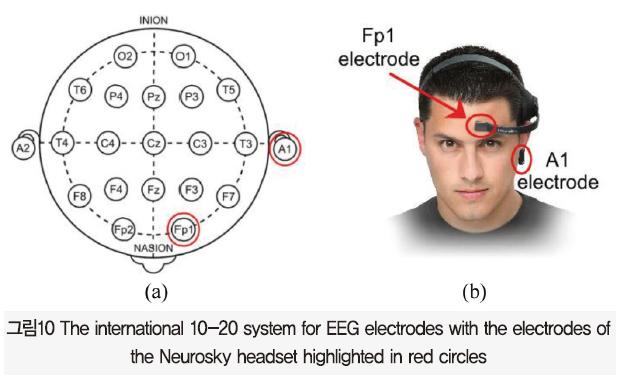 62 ict 뇌파 응급호출시스템 (7)