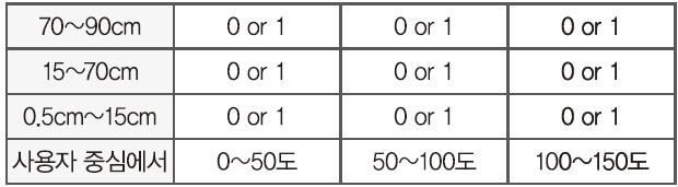 63 ict 스마트지팡이 (2)