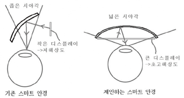 63ict 초광시야각스마트안경 (2)