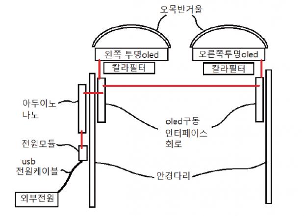 63ict 초광시야각스마트안경 (4)