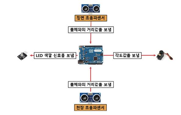 65 ICT 초음파센서 (7)