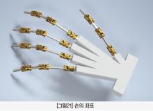 65 ict robot hand (21)